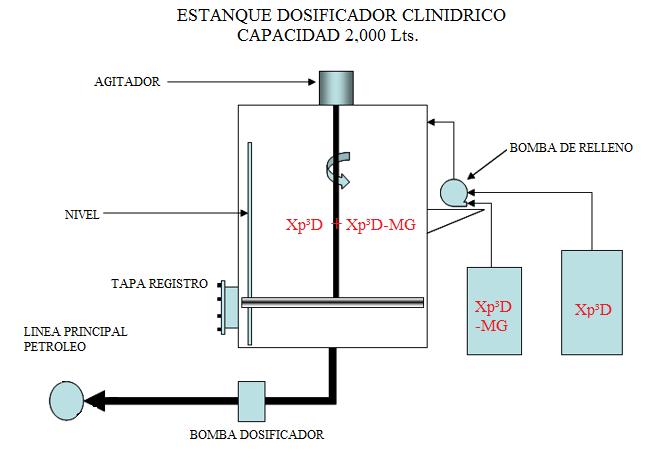 Xp3D-MG_Diagram_Spn